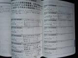 東京スバルで整備をしていたクルマです