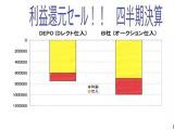 三菱 i(アイ) カジュアルエディション