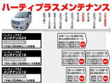 パジェロミニ アクティブフィールド エディション 4WD