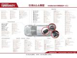 DS3 スポーツシック 禁煙 1オーナー クルコン オートライト